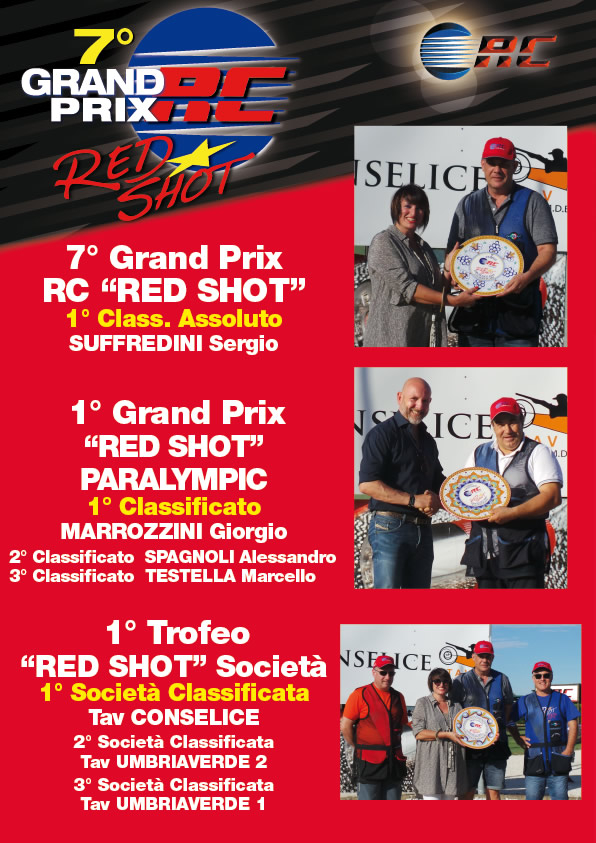 Rc cartridges news for Catalogo grand prix
